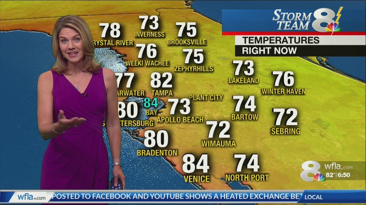 Thursday 7am Forecast