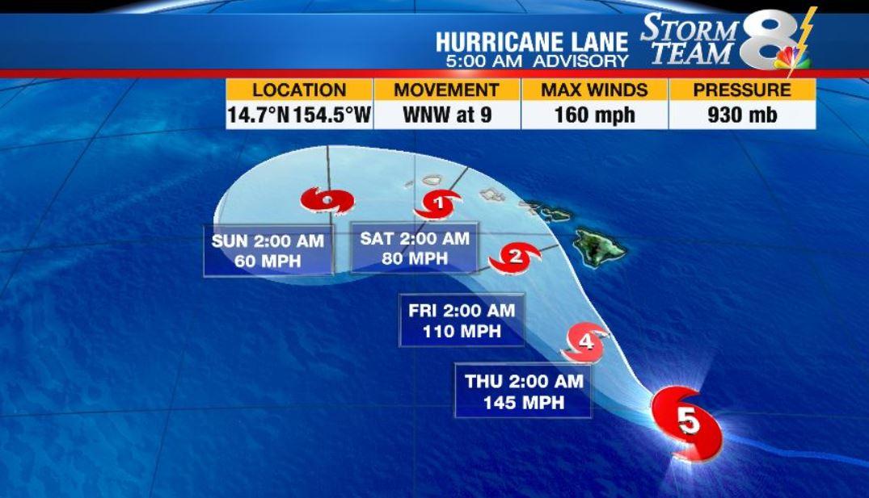 Hurricane Lane 1_1534930448427.JPG.jpg