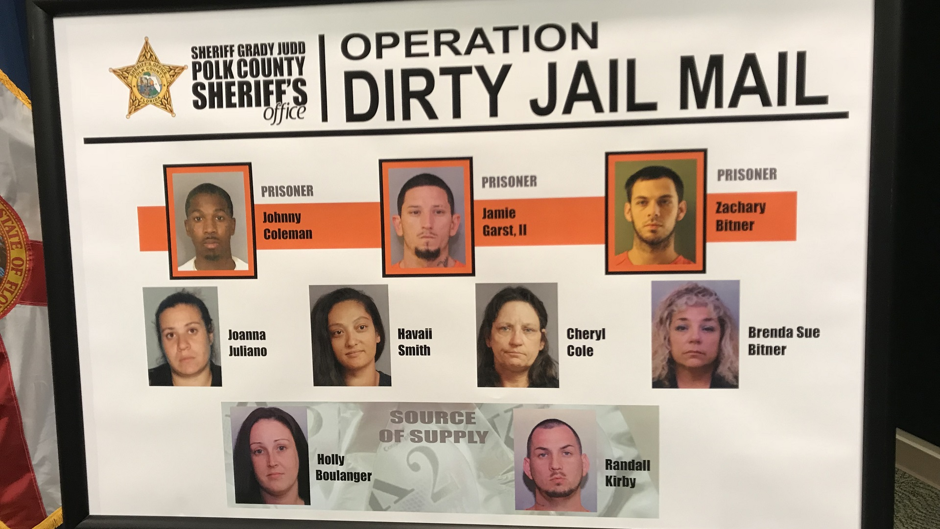 Jail smuggling operation busted in Polk County