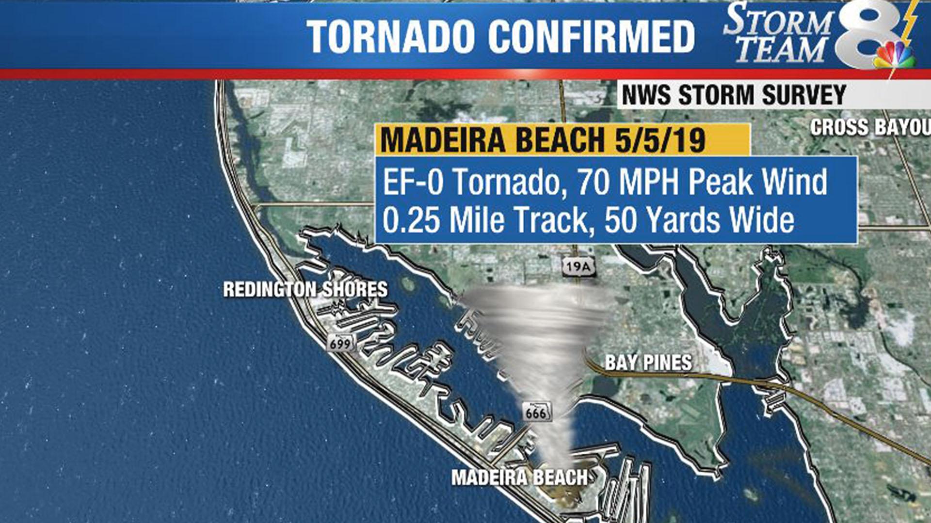 Tornado Confirmed_1557161148290.jpg.jpg