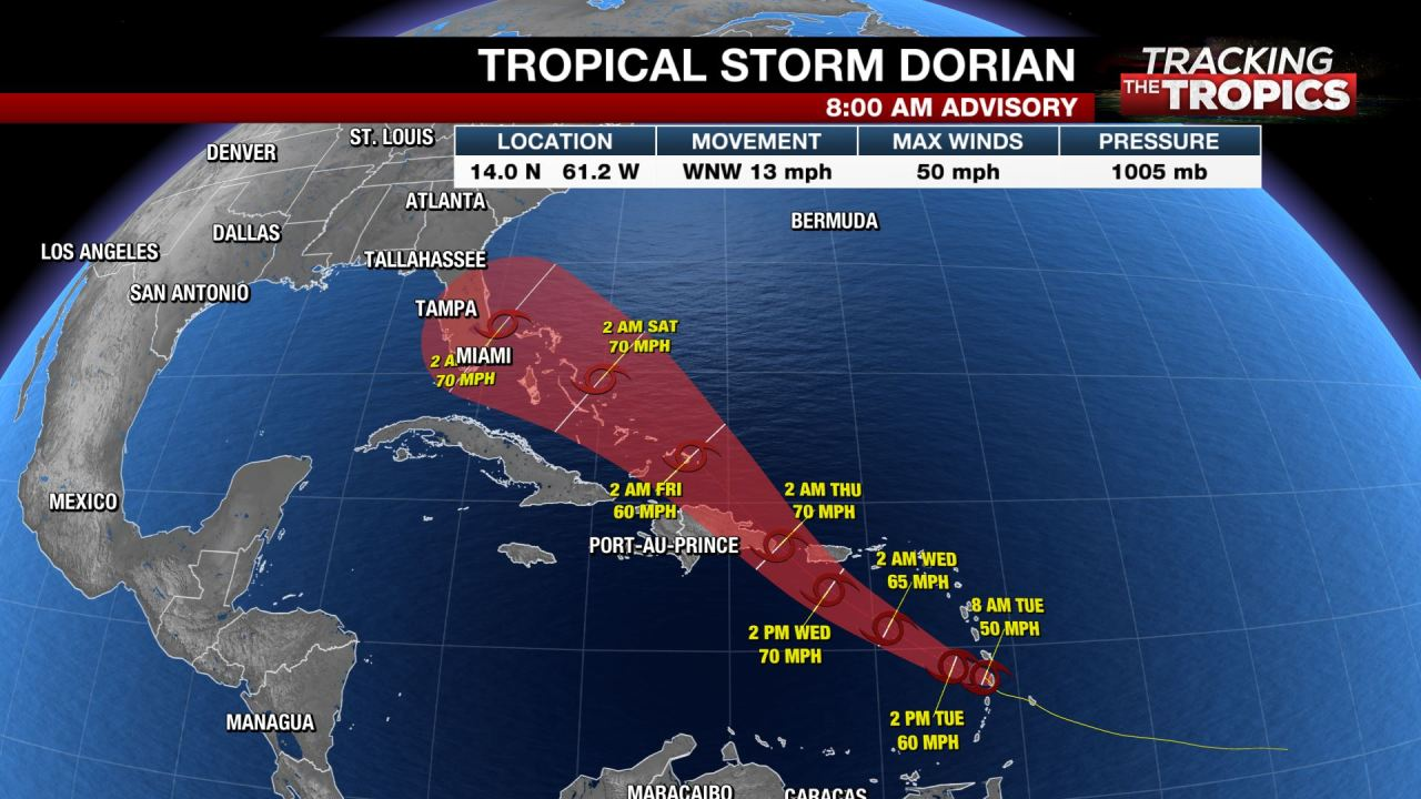 bay area families worry about loved ones in puerto rico as tropical storm dorian draws near
