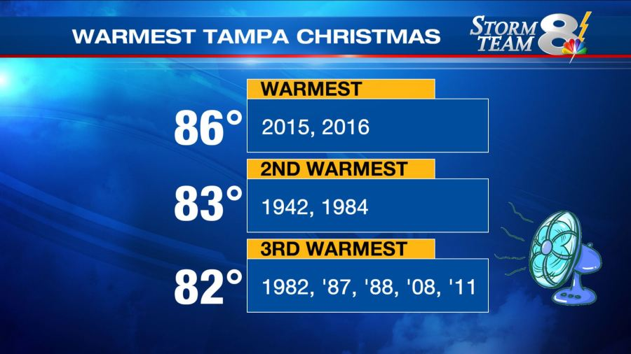 Warm Christmas day across the United States 3