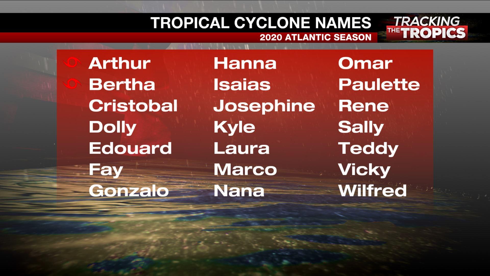 Third Named Storm Likely As 2020 Atlantic Hurricane Season Begins Wcoa Am